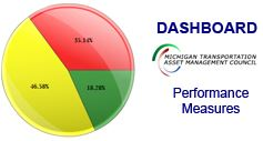 Dashboards Logo